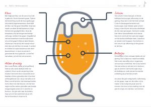 Eigenschappen van bier - BierTalent