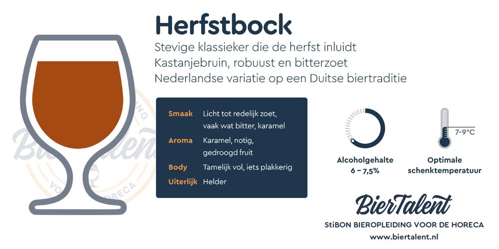 Samenvatting Factsheet Herfstbock BierTalent